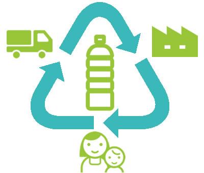 リサイクルPET